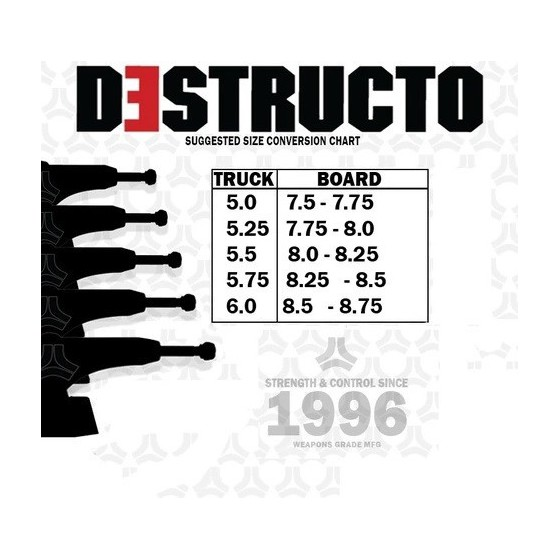 Destructo D2 Lite Black Mid 5,5