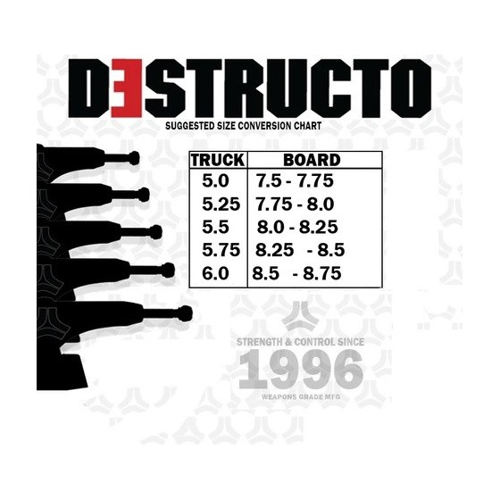 "Destructo D1 Bachinsky 5,75"" Street Pool Skateboard Trucks"