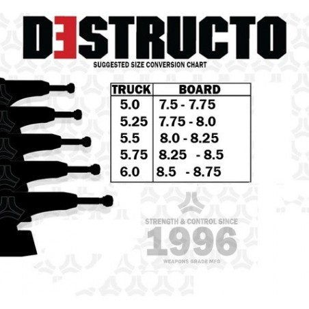 "Destructo D1 Bachinsky 5,5"" Street Skateboard Trucks"
