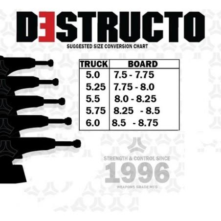 "Destructo D1 Black/Gold Mid 5.25"" Street Skateboard Trucks"